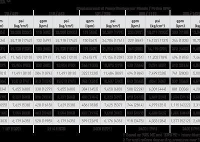 fracpumptws2400-table-0-28